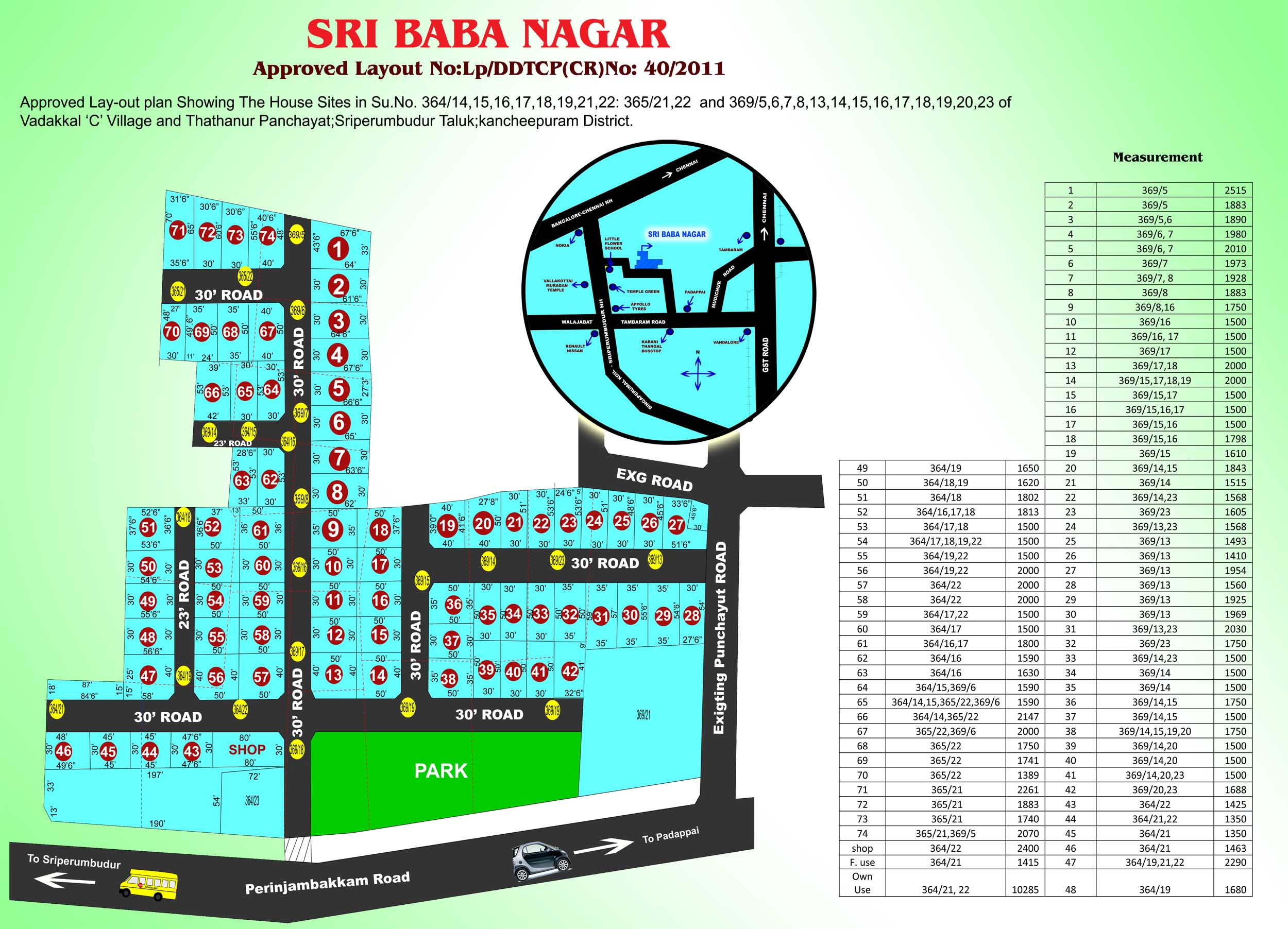 Wisdom Properties Dtcp Approved Plots Near Sipcot At