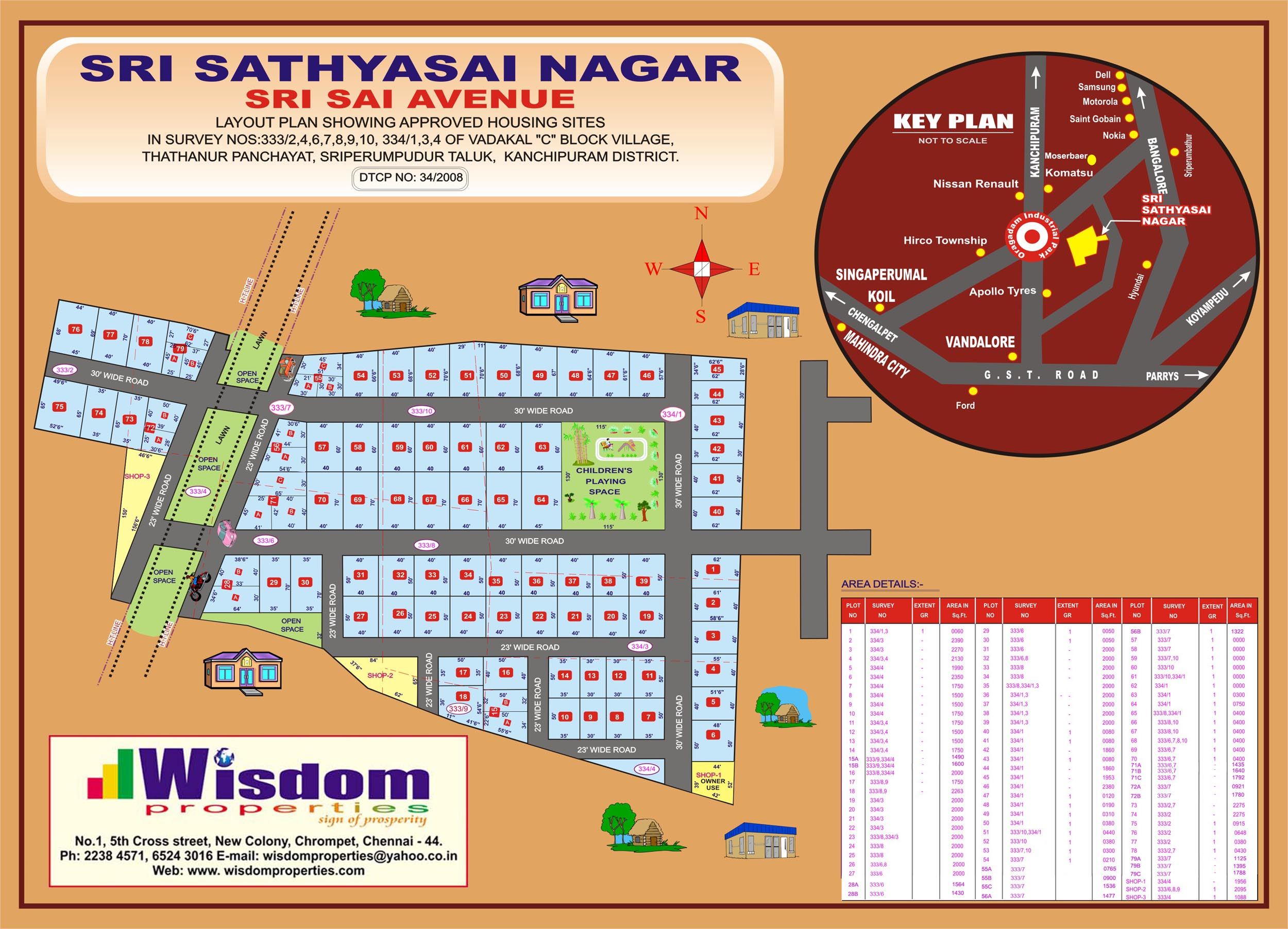 Real Estate In Chennai Upcoming Projects Kalvoy Plots In